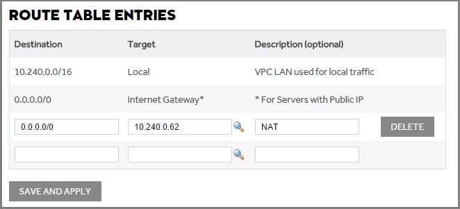 VPC by example: IPSEC VPN with Cisco ASA – Mammoth Cloud